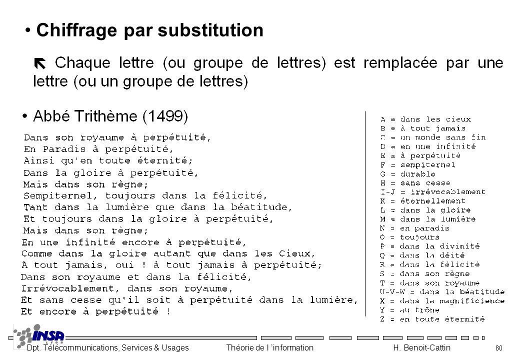 Dpt. Télécommunications, Services & Usages Théorie de l information H. Benoit-Cattin 80 Chiffrage par substitution