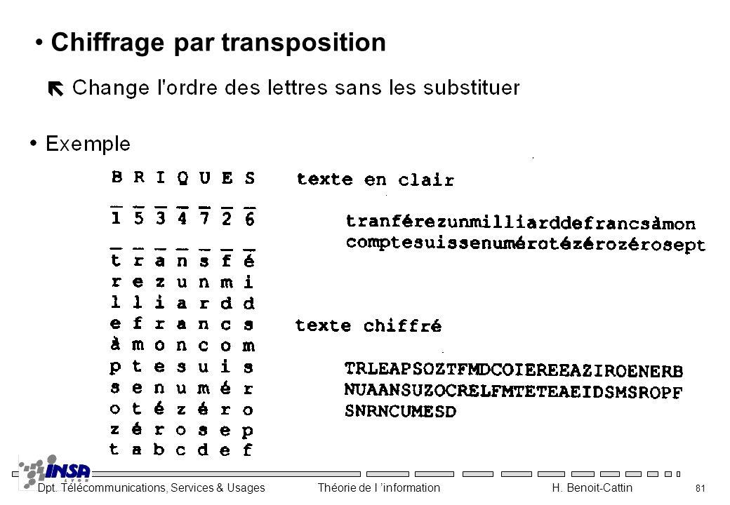 Dpt. Télécommunications, Services & Usages Théorie de l information H. Benoit-Cattin 81 Chiffrage par transposition