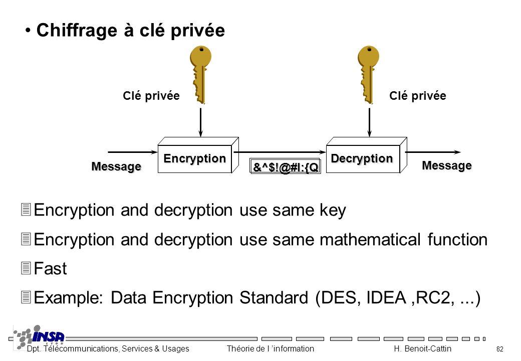 Dpt. Télécommunications, Services & Usages Théorie de l information H. Benoit-Cattin 82 Chiffrage à clé privée Clé privée Message &^$!@#l:{Q Decryptio
