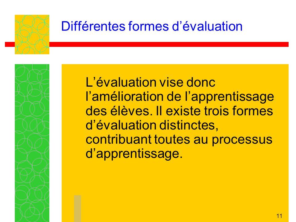 11 Lévaluation vise donc lamélioration de lapprentissage des élèves. Il existe trois formes dévaluation distinctes, contribuant toutes au processus da
