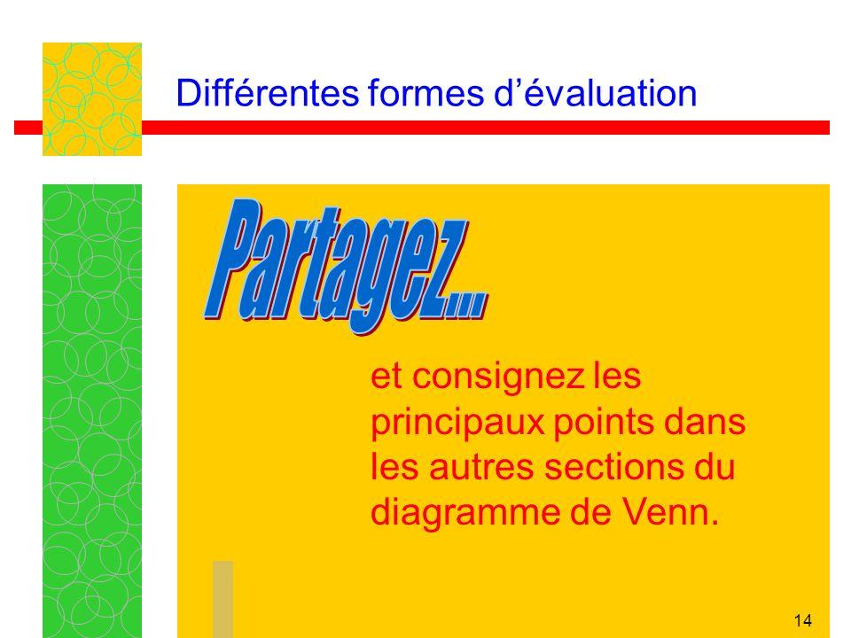 14 et consignez les principaux points dans les autres sections du diagramme de Venn. Différentes formes dévaluation