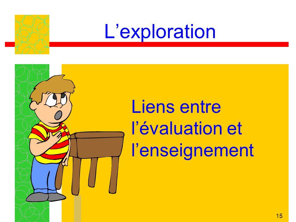 15 Lexploration Liens entre lévaluation et lenseignement