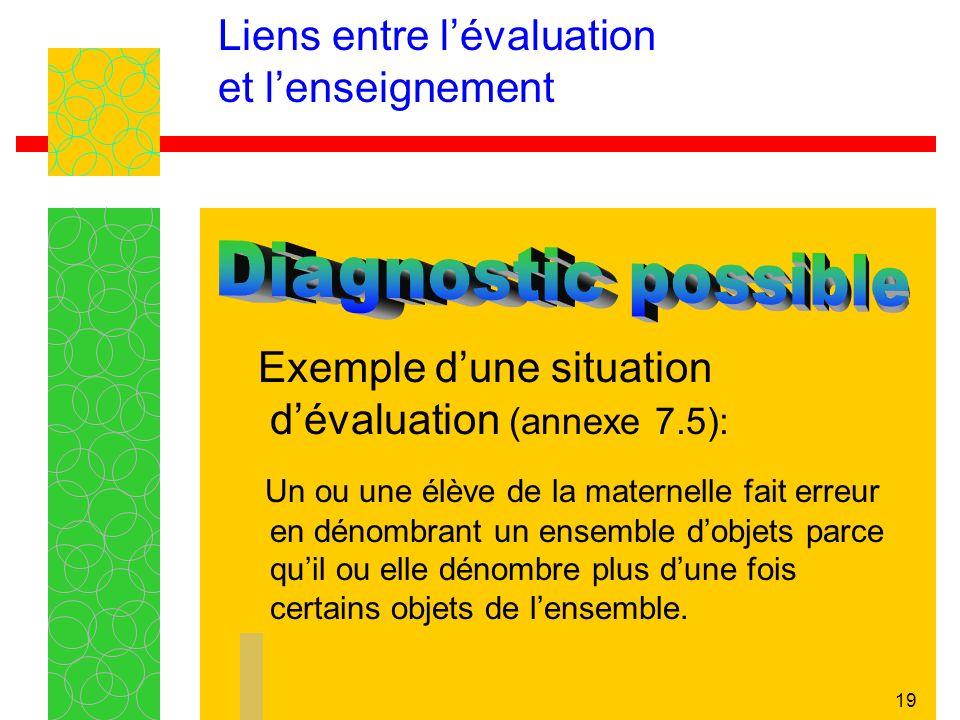 19 Liens entre lévaluation et lenseignement Exemple dune situation dévaluation (annexe 7.5): Un ou une élève de la maternelle fait erreur en dénombran