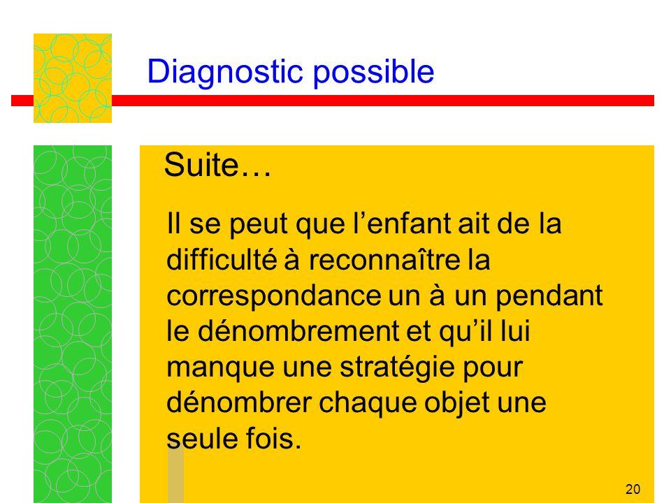 20 Diagnostic possible Il se peut que lenfant ait de la difficulté à reconnaître la correspondance un à un pendant le dénombrement et quil lui manque