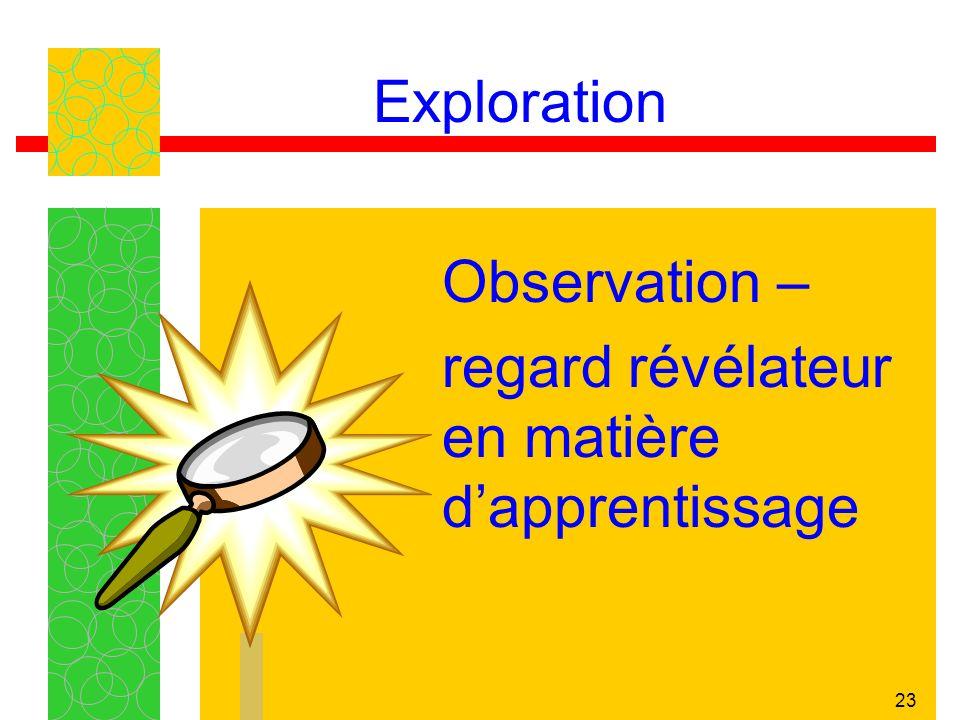 23 Exploration Observation – regard révélateur en matière dapprentissage