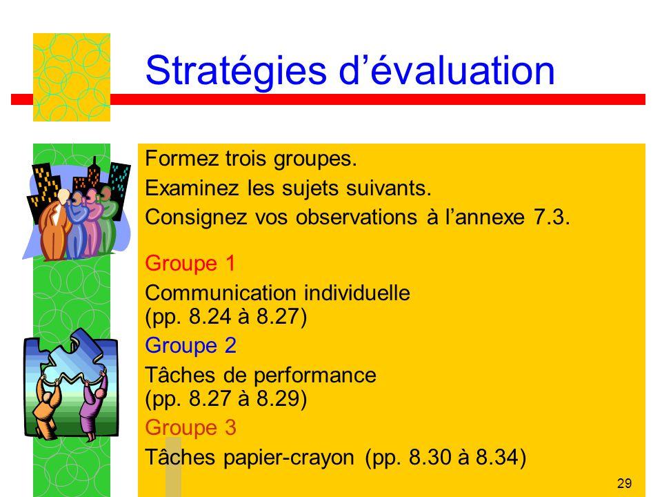 29 Stratégies dévaluation Formez trois groupes. Examinez les sujets suivants. Consignez vos observations à lannexe 7.3. Groupe 1 Communication individ