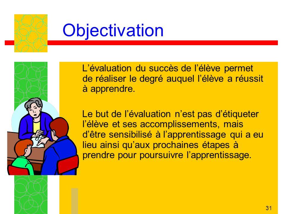 31 Objectivation Lévaluation du succès de lélève permet de réaliser le degré auquel lélève a réussit à apprendre. Le but de lévaluation nest pas détiq