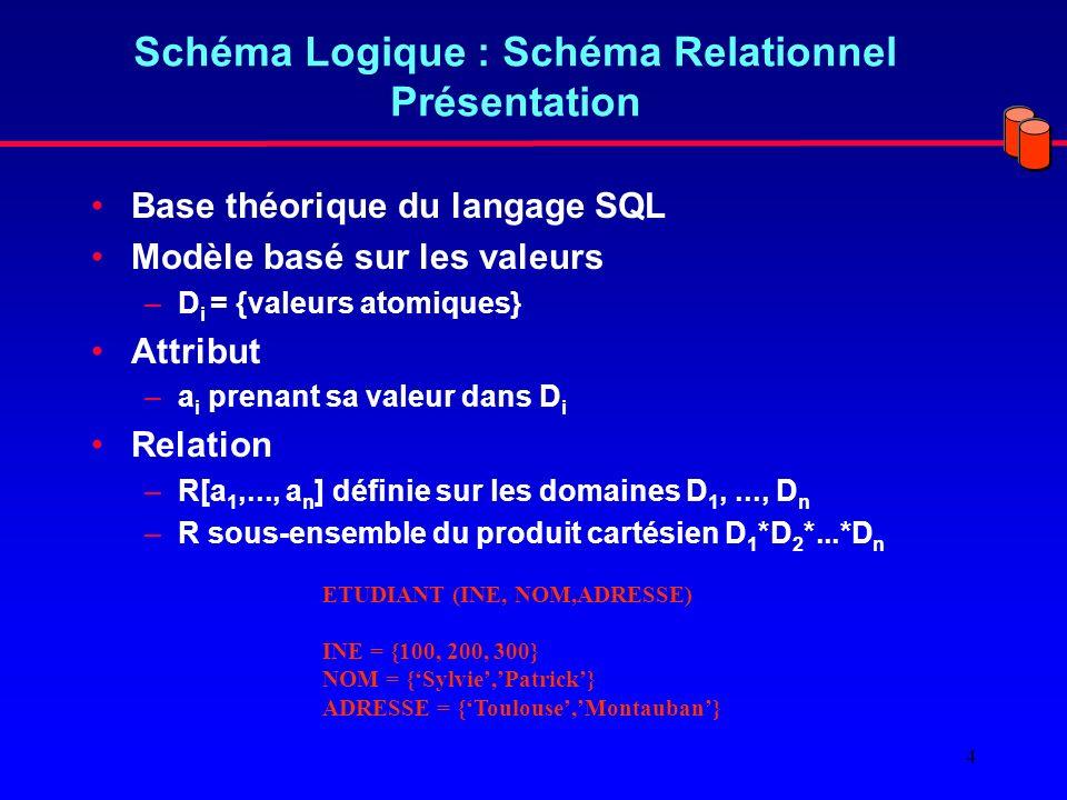 4 Schéma Logique : Schéma Relationnel Présentation Base théorique du langage SQL Modèle basé sur les valeurs –D i = {valeurs atomiques} Attribut –a i prenant sa valeur dans D i Relation –R[a 1,..., a n ] définie sur les domaines D 1,..., D n –R sous-ensemble du produit cartésien D 1 *D 2 *...*D n ETUDIANT (INE, NOM,ADRESSE) INE = {100, 200, 300} NOM = {Sylvie,Patrick} ADRESSE = {Toulouse,Montauban}