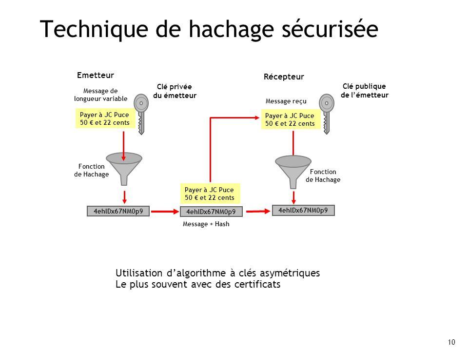 10 Technique de hachage sécurisée Payer à JC Puce 50 et 22 cents 4ehlDx67NM0p9 Message + Hash Emetteur Payer à JC Puce 50 et 22 cents Message de longueur variable 4ehlDx67NM0p9 Fonction de Hachage Récepteur Payer à JC Puce 50 et 22 cents Message reçu 4ehlDx67NM0p9 Fonction de Hachage Utilisation dalgorithme à clés asymétriques Le plus souvent avec des certificats Clé publique de lémetteur Clé privée du émetteur