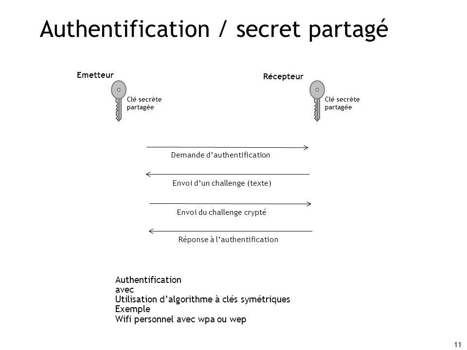 11 Authentification / secret partagé Clé secrète partagée Emetteur Récepteur Clé secrète partagée Demande dauthentification Envoi dun challenge (texte) Envoi du challenge crypté Réponse à lauthentification Authentification avec Utilisation dalgorithme à clés symétriques Exemple Wifi personnel avec wpa ou wep