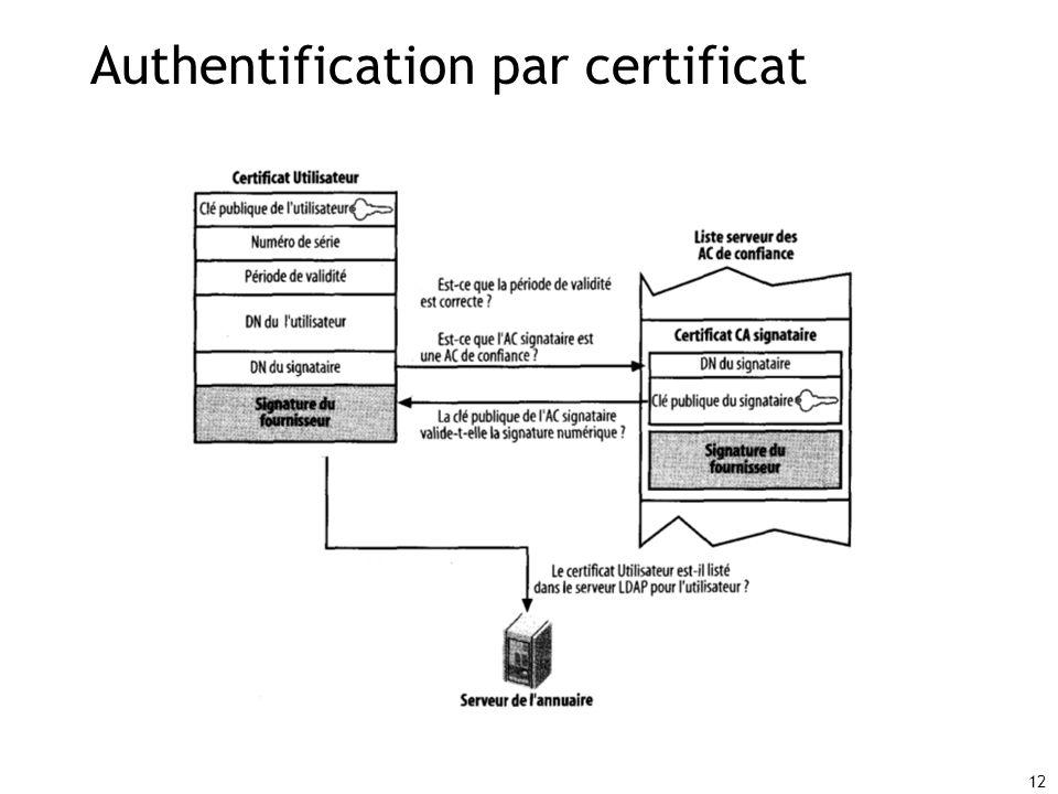 12 Authentification par certificat