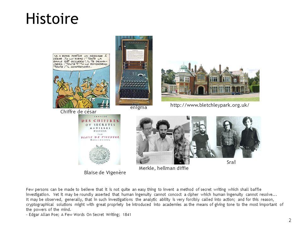 2 Histoire Sra! http://www.bletchleypark.org.uk/ enigma Blaise de Vigenère Chiffre de césar Merkle, hellman diffie Few persons can be made to believe