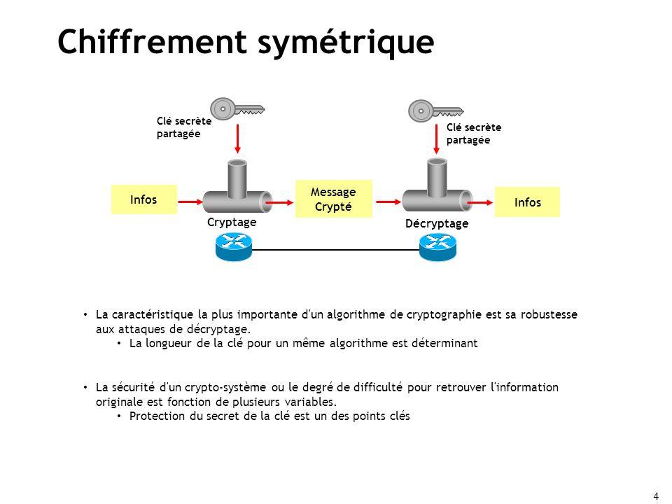 4 Chiffrement symétrique Cryptage Décryptage Message Crypté Infos Clé secrète partagée La caractéristique la plus importante d un algorithme de cryptographie est sa robustesse aux attaques de décryptage.