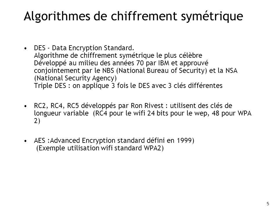 5 Algorithmes de chiffrement symétrique DES - Data Encryption Standard. Algorithme de chiffrement symétrique le plus célèbre Développé au milieu des a