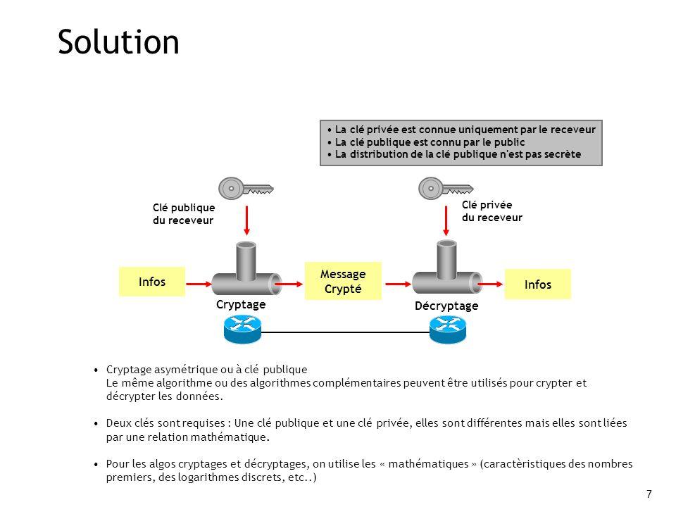 7 Solution Cryptage Décryptage Message Crypté Infos Clé publique du receveur Clé privée du receveur La clé privée est connue uniquement par le receveu