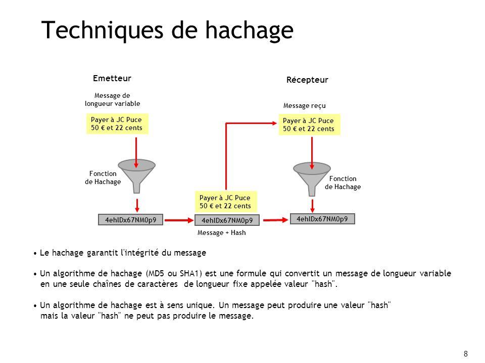 8 Techniques de hachage Payer à JC Puce 50 et 22 cents Message de longueur variable Message reçu 4ehlDx67NM0p9 Message + Hash Fonction de Hachage Le hachage garantit l intégrité du message Un algorithme de hachage (MD5 ou SHA1) est une formule qui convertit un message de longueur variable en une seule chaînes de caractères de longueur fixe appelée valeur hash .