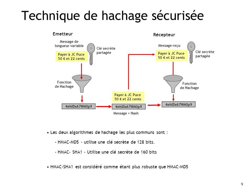 9 Technique de hachage sécurisée Payer à JC Puce 50 et 22 cents 4ehlDx67NM0p9 Message + Hash Payer à JC Puce 50 et 22 cents Clé secrète partagée Messa