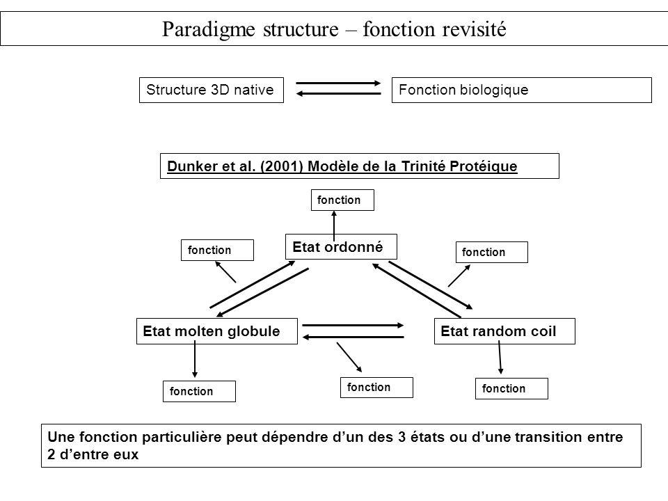Structure 3D nativeFonction biologique Dunker et al.
