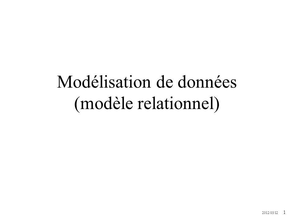 2012/03/12 2 Modélisation de données On peut créer un modèle relationnel des données de deux manières: 1.Modèle entité-relation et traduction du modèle entité-relation en modèle relationnel 2.Produit directement un modèle relationnel qui est ensuite raffinné pour sassurer de sa qualité Dans cette partie, on utilisera la deuxième