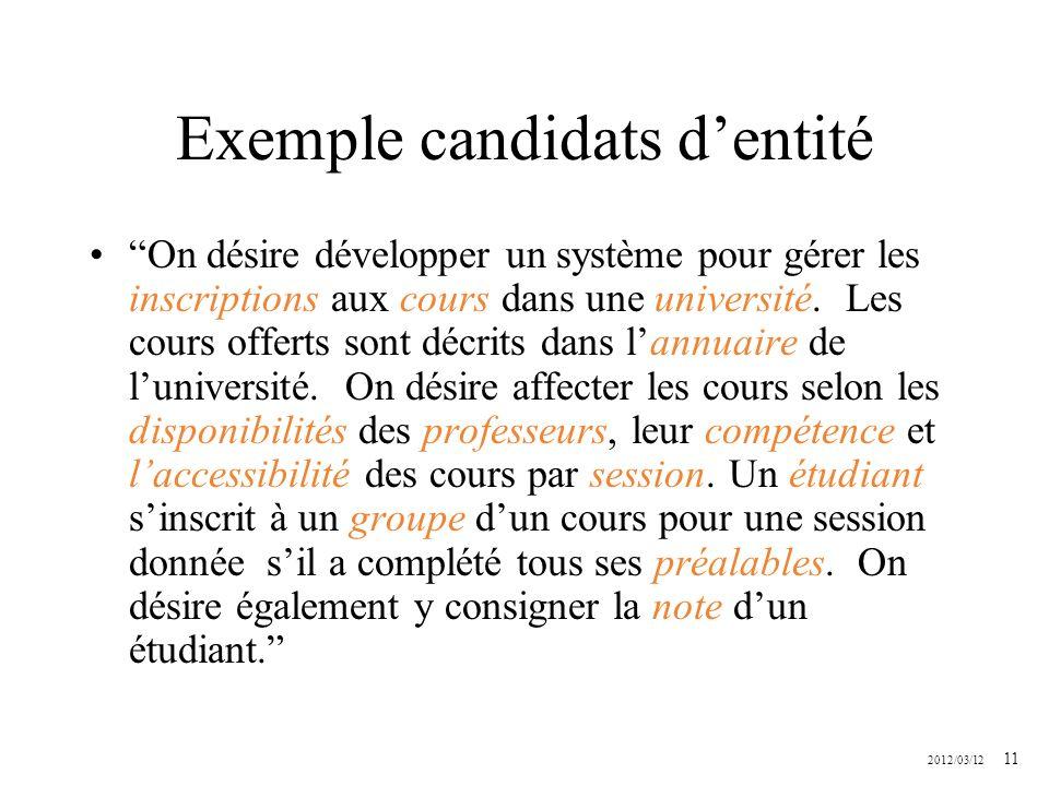 2012/03/12 11 Exemple candidats dentité On désire développer un système pour gérer les inscriptions aux cours dans une université. Les cours offerts s