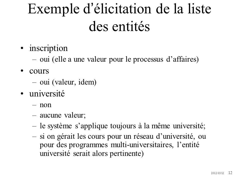 2012/03/12 12 Exemple délicitation de la liste des entités inscription –oui (elle a une valeur pour le processus daffaires) cours –oui (valeur, idem)