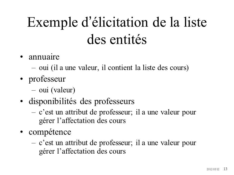 2012/03/12 13 Exemple délicitation de la liste des entités annuaire –oui (il a une valeur, il contient la liste des cours) professeur –oui (valeur) di