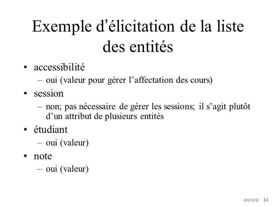 2012/03/12 14 Exemple délicitation de la liste des entités accessibilité –oui (valeur pour gérer laffectation des cours) session –non; pas nécessaire