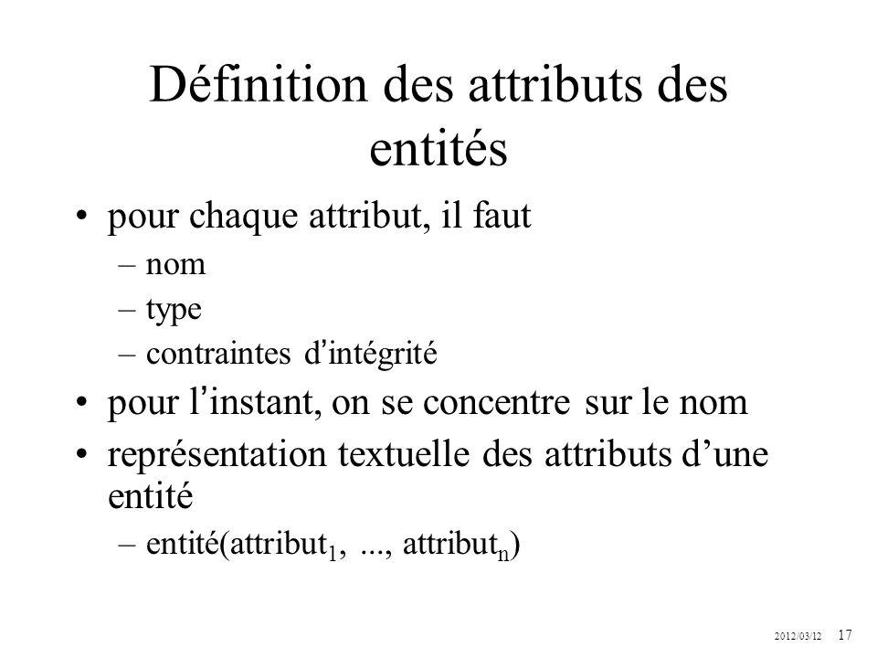 2012/03/12 17 Définition des attributs des entités pour chaque attribut, il faut –nom –type –contraintes dintégrité pour linstant, on se concentre sur