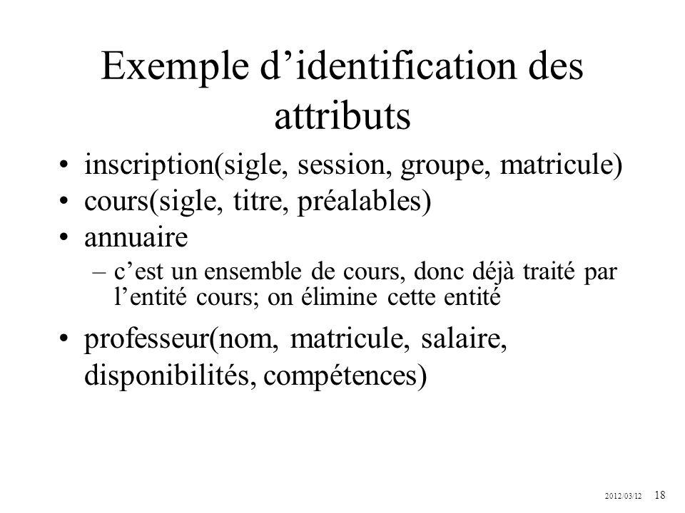 2012/03/12 18 Exemple didentification des attributs inscription(sigle, session, groupe, matricule) cours(sigle, titre, préalables) annuaire –cest un e