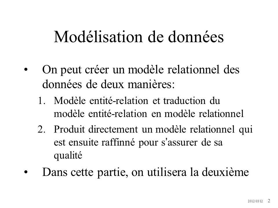 2012/03/12 63 Normalisation vs Modèle ER Il arrive parfois que la traduction dun modèle ER ne donne pas un modèle relationnel normalisé Exercice –Produisez le modèle ER du système de gestion des inscriptions aux cours –Traduisez votre modèle en modèle relationnel –Comparez le modèle relationnel obtenu avec le modèle normalisé