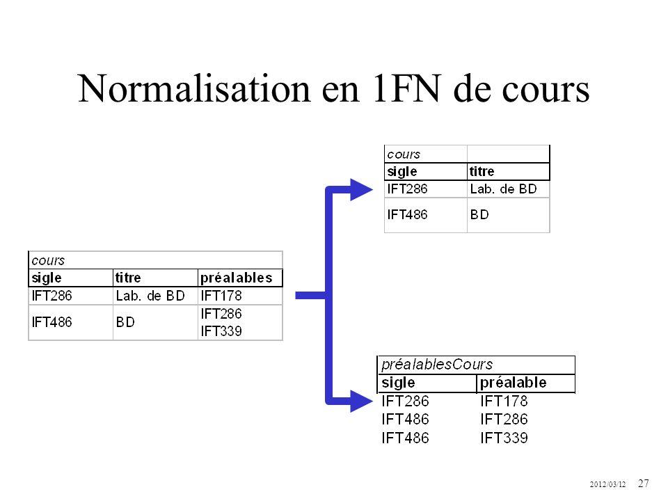 2012/03/12 27 Normalisation en 1FN de cours