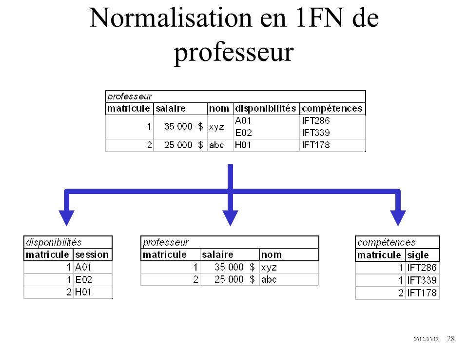 2012/03/12 28 Normalisation en 1FN de professeur