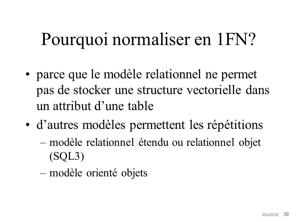 2012/03/12 30 Pourquoi normaliser en 1FN? parce que le modèle relationnel ne permet pas de stocker une structure vectorielle dans un attribut dune tab