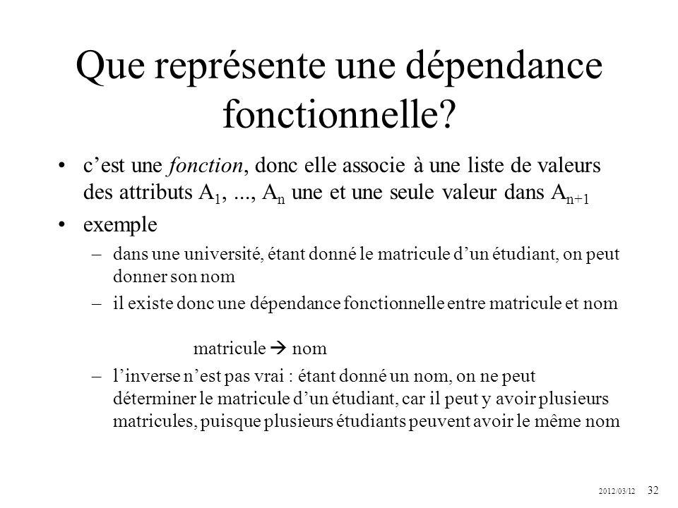 2012/03/12 32 Que représente une dépendance fonctionnelle? cest une fonction, donc elle associe à une liste de valeurs des attributs A 1,..., A n une