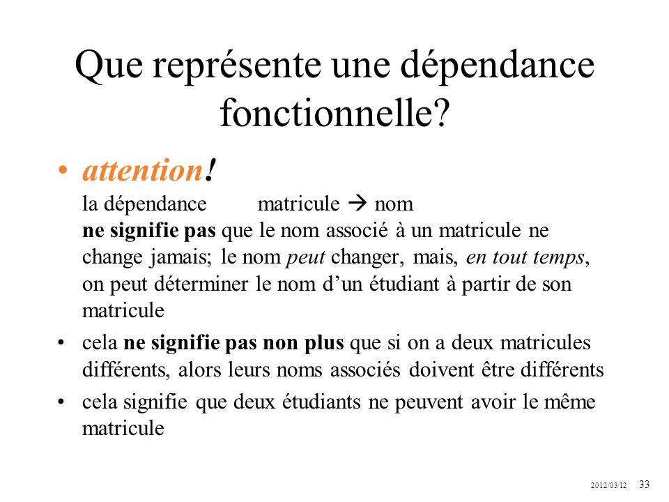 2012/03/12 33 Que représente une dépendance fonctionnelle? attention! la dépendance matricule nom ne signifie pas que le nom associé à un matricule ne