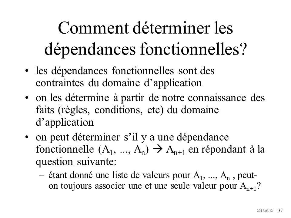 2012/03/12 37 Comment déterminer les dépendances fonctionnelles? les dépendances fonctionnelles sont des contraintes du domaine dapplication on les dé