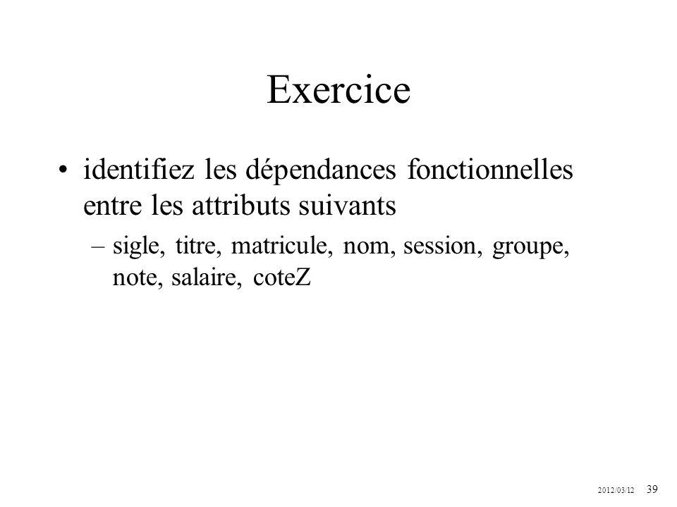 2012/03/12 39 Exercice identifiez les dépendances fonctionnelles entre les attributs suivants –sigle, titre, matricule, nom, session, groupe, note, sa