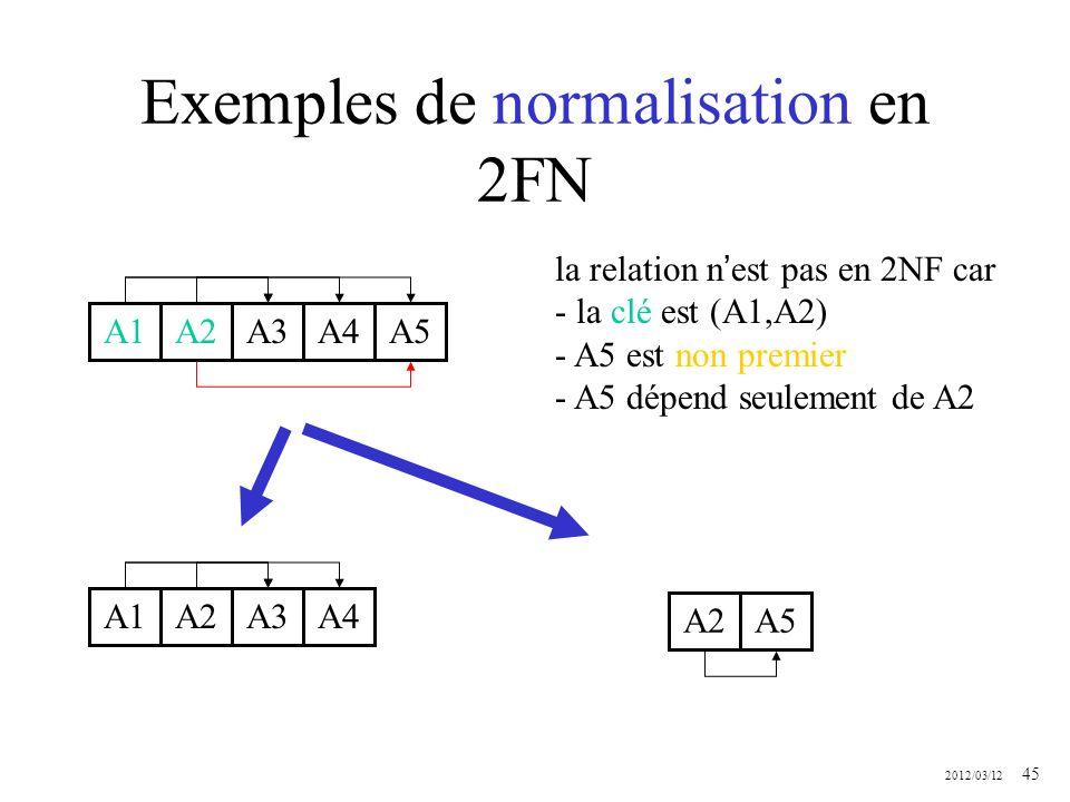 2012/03/12 45 Exemples de normalisation en 2FN A1A2A3A4A5 la relation nest pas en 2NF car - la clé est (A1,A2) - A5 est non premier - A5 dépend seulem
