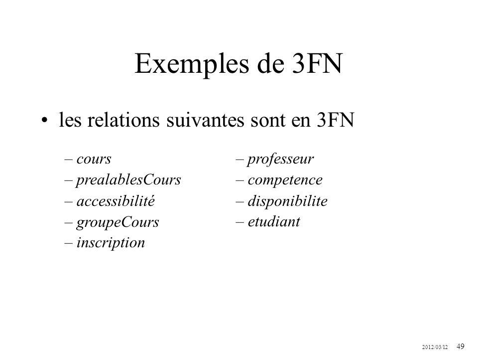 2012/03/12 49 Exemples de 3FN les relations suivantes sont en 3FN – cours – prealablesCours – accessibilité – groupeCours – inscription – professeur –