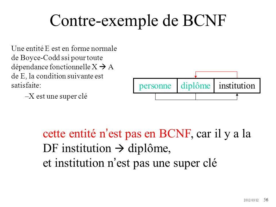 2012/03/12 56 Contre-exemple de BCNF personnediplômeinstitution cette entité nest pas en BCNF, car il y a la DF institution diplôme, et institution ne