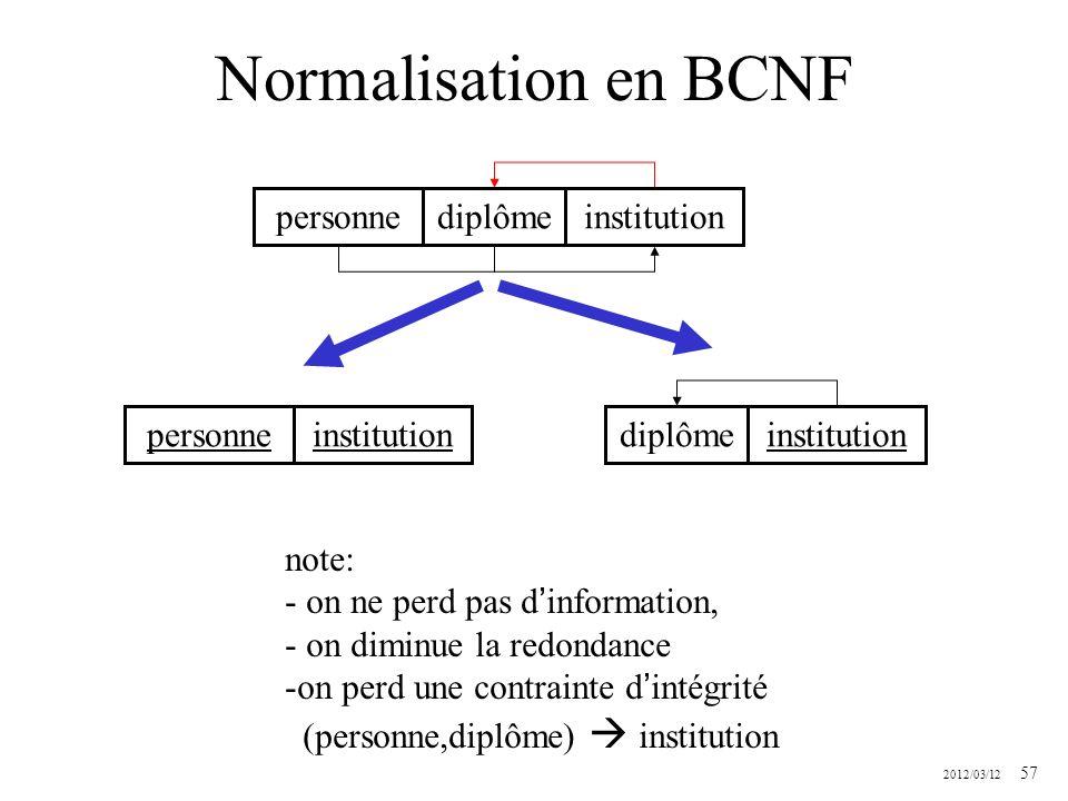 2012/03/12 57 Normalisation en BCNF personnediplômeinstitution personneinstitutiondiplômeinstitution note: - on ne perd pas dinformation, - on diminue