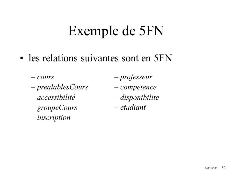 2012/03/12 59 Exemple de 5FN les relations suivantes sont en 5FN – cours – prealablesCours – accessibilité – groupeCours – inscription – professeur –