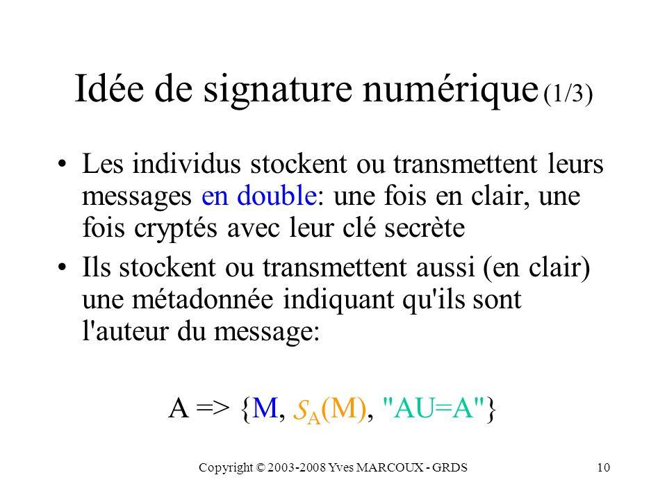 Copyright © 2003-2008 Yves MARCOUX - GRDS10 Idée de signature numérique (1/3) Les individus stockent ou transmettent leurs messages en double: une fois en clair, une fois cryptés avec leur clé secrète Ils stockent ou transmettent aussi (en clair) une métadonnée indiquant qu ils sont l auteur du message: A => {M, S A (M), AU=A }