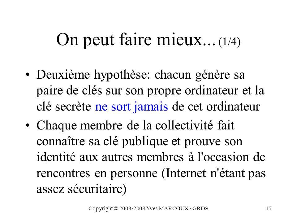 Copyright © 2003-2008 Yves MARCOUX - GRDS17 On peut faire mieux... (1/4) Deuxième hypothèse: chacun génère sa paire de clés sur son propre ordinateur