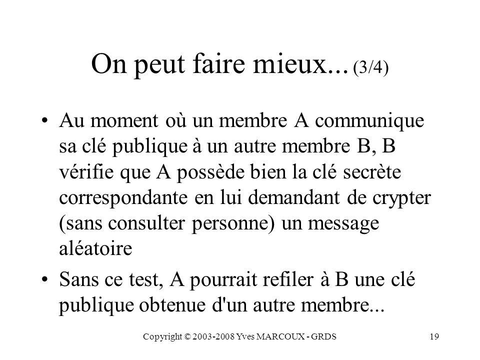 Copyright © 2003-2008 Yves MARCOUX - GRDS19 On peut faire mieux... (3/4) Au moment où un membre A communique sa clé publique à un autre membre B, B vé