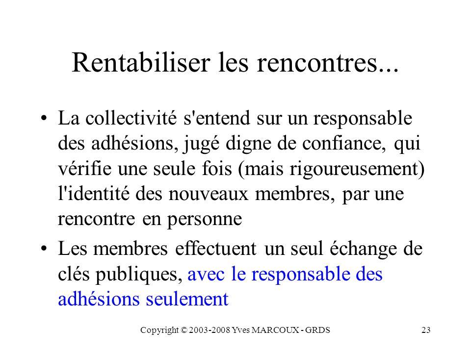 Copyright © 2003-2008 Yves MARCOUX - GRDS23 Rentabiliser les rencontres... La collectivité s'entend sur un responsable des adhésions, jugé digne de co