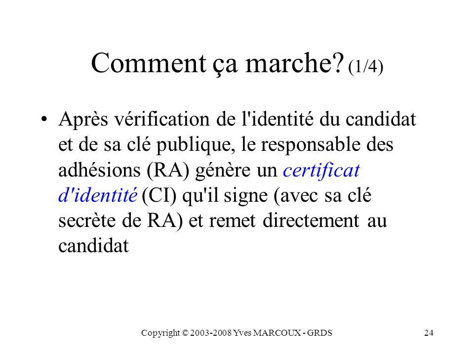 Copyright © 2003-2008 Yves MARCOUX - GRDS24 Comment ça marche.