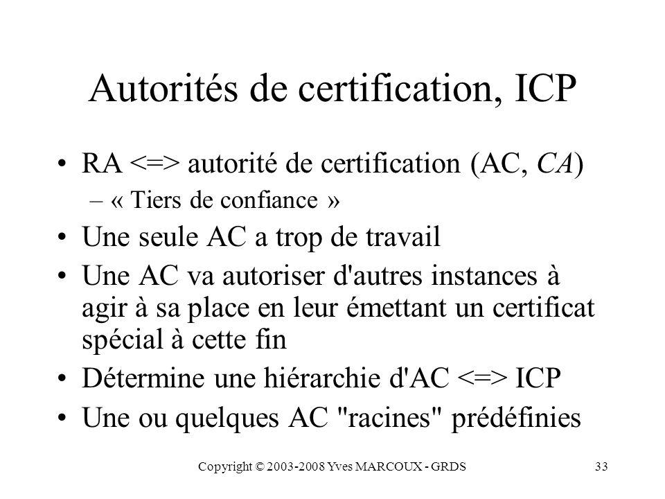 Copyright © 2003-2008 Yves MARCOUX - GRDS33 Autorités de certification, ICP RA autorité de certification (AC, CA) –« Tiers de confiance » Une seule AC a trop de travail Une AC va autoriser d autres instances à agir à sa place en leur émettant un certificat spécial à cette fin Détermine une hiérarchie d AC ICP Une ou quelques AC racines prédéfinies