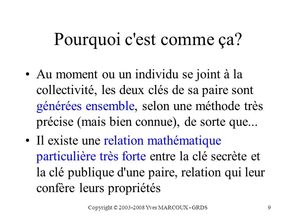 Copyright © 2003-2008 Yves MARCOUX - GRDS9 Pourquoi c est comme ça.