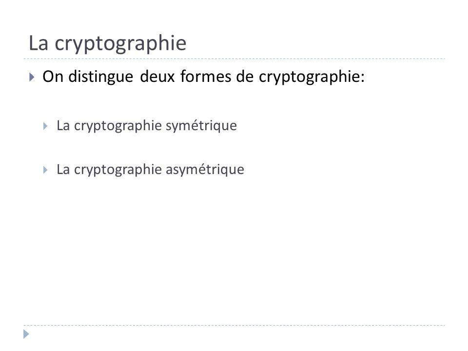 On distingue deux formes de cryptographie: La cryptographie symétrique La cryptographie asymétrique